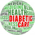 Sphere full of words to do with diabetes and health care.