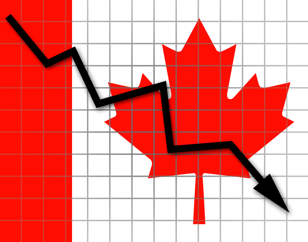 Minimum unit pricing in Canada has been associated with significant reductions in alcohol related harm
