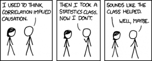 Correlation is not causation http://xkcd.com/552/