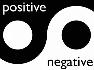 Positive affect refers to positive moods such as joy, interest, and alertness. Negative affect refers to unpleasant feelings or emotions such as sadness, fear and anger.