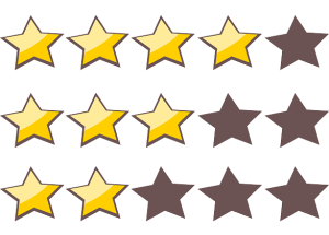 Only apps with user ratings (good or bad) were included in the review.