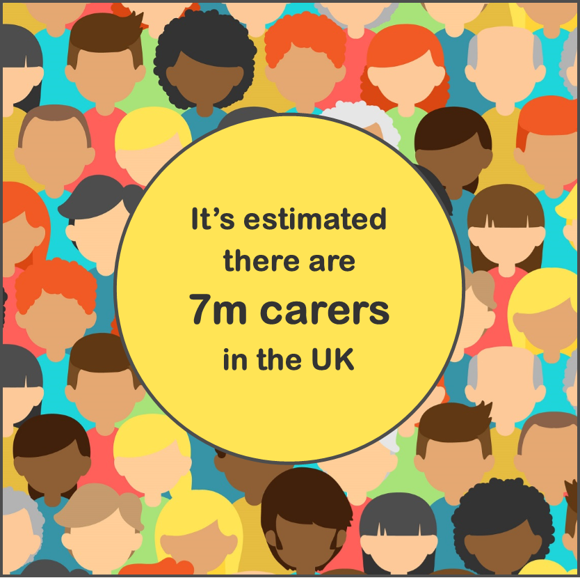 It is estimated that there are 7 million carers in the UK, making an economic contribution of £132 billion a year (https://carers.org).