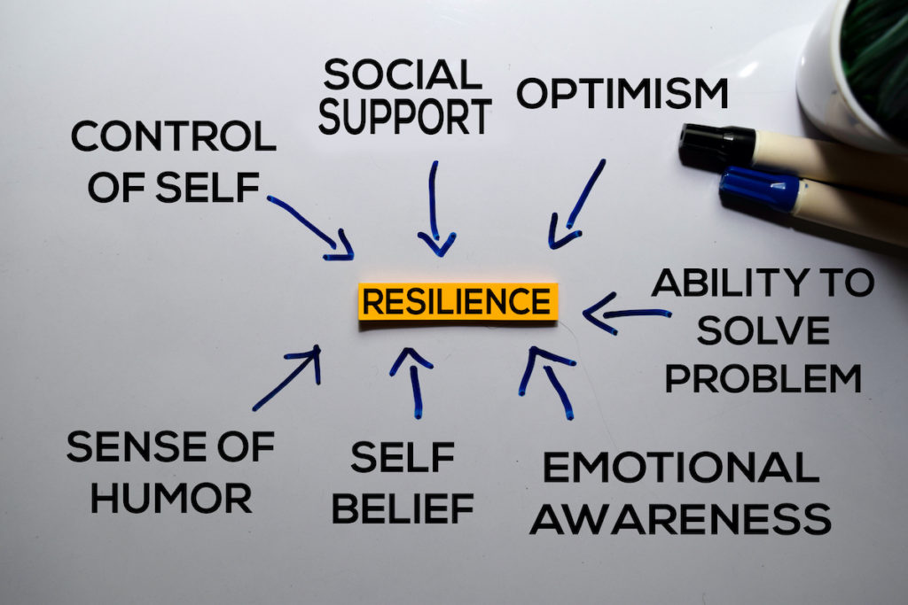 Resilience was described by participants as a dynamic, complex and ongoing process, where having insight into their experiences, talking to others about their suicidality, and feeling supported were described as key components of this process.