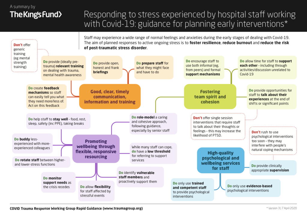 The King's Fund have developed a brilliant summary of the guidance, which you can download here