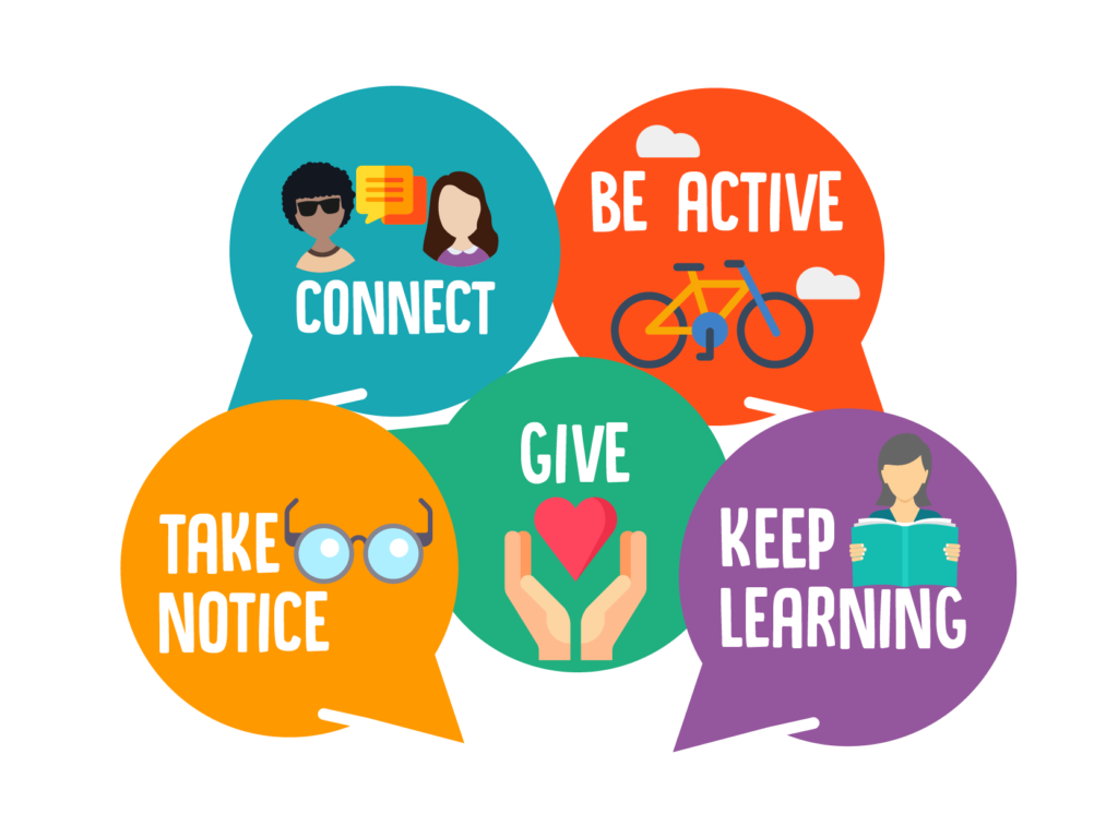 The 'Five Ways to Wellbeing' (Connect, Be Active, Take Notice, Learn and Give) will be a useful way for many people in the population to stay mentally and physically healthy during the lockdown.
