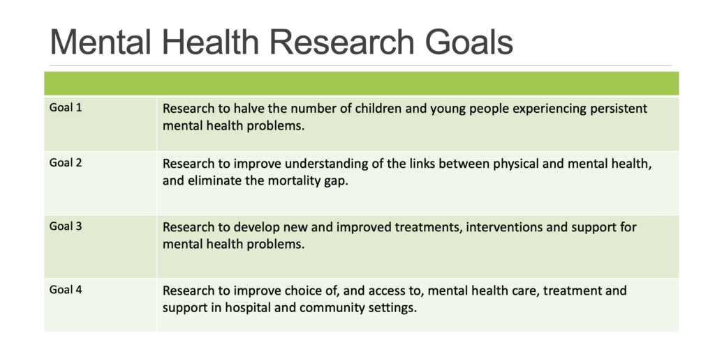 Mental Health Research Goals 2020-2030